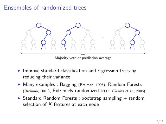 breiman and cutler s random forests for Be innocuous, by using leo breiman and adele cutler's random forests fortran code and the randomforest r package (liaw and wiener.