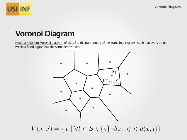Higher Order Voronoi Diagrams Of Polygonal Objects Dissertation