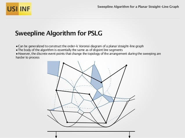 Higher order voronoi diagrams of polygonal objects dissertation implement 29 ccuart Image collections