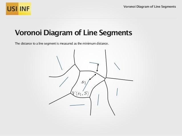 higher order voronoi diagrams of polygonal objects dissertationRandom Linesegment Voronoi Diagram #11