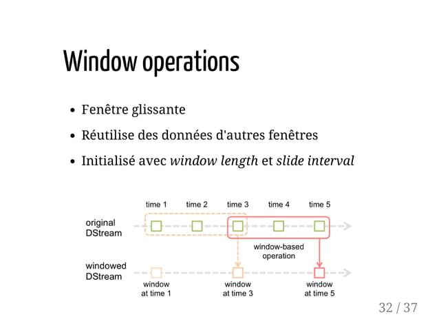 Window operations Fenêtre glissante Réutilise des données d'autres fenêtres Initialisé avec window length et slide interva...