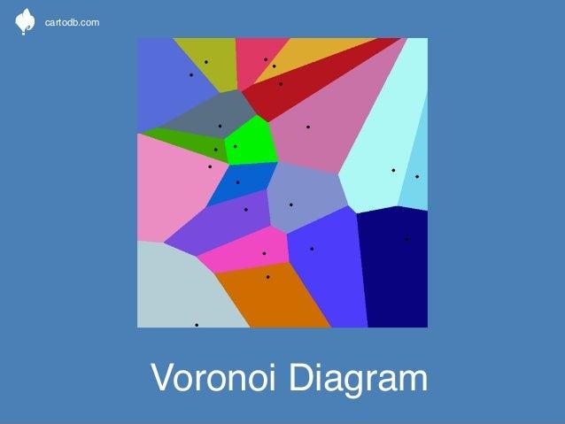 cartodb.com  Voronoi Diagram