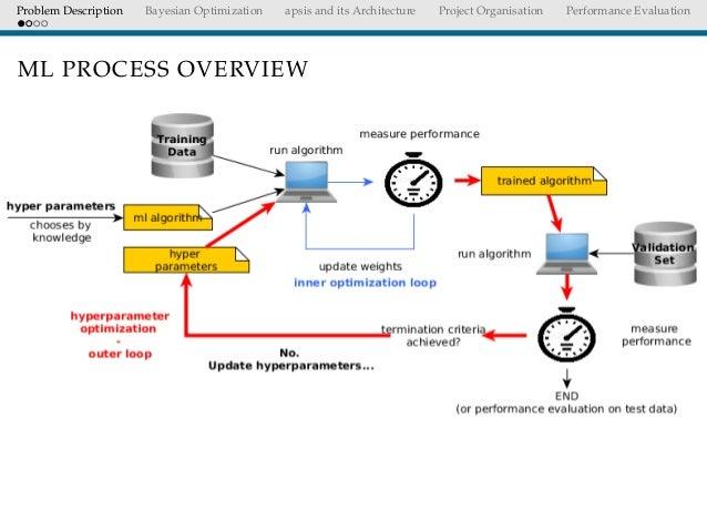 framework machine learning
