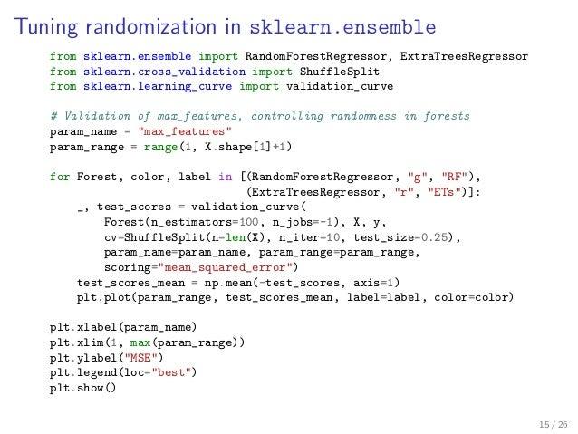 Tuning randomization in sklearn.ensemble from sklearn.ensemble import RandomForestRegressor, ExtraTreesRegressor from skle...