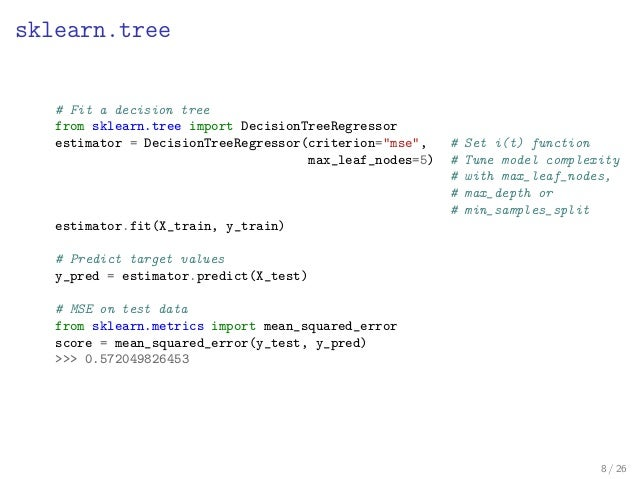 sklearn.tree # Fit a decision tree from sklearn.tree import DecisionTreeRegressor estimator = DecisionTreeRegressor(criter...