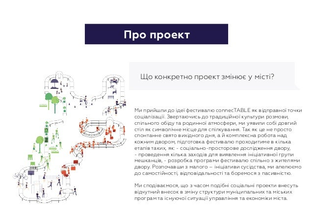 ConnecTABLE - initiative for neighborhoods Slide 3