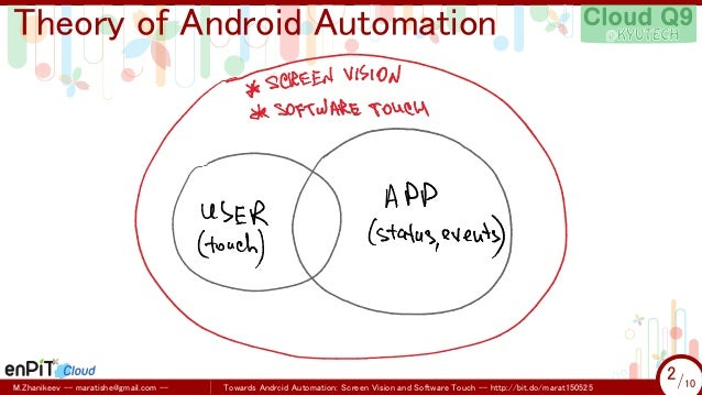 Towards Android Automation: Screen Vision and Software Touch