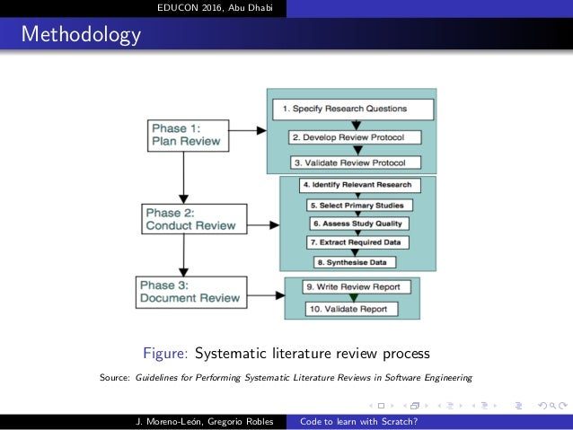 guidelines for performing systematic literature review in software engineering Guidelines for performing systematic literature reviews in software engineering version 23 ebse technical report software engineering group school of computer.