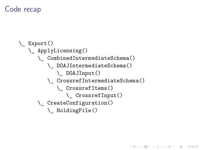 Code recap _ Export() _ ApplyLicensing() _ CombinedIntermediateSchema() _ DOAJIntermediateSchema() _ DOAJInput() _ Crossre...