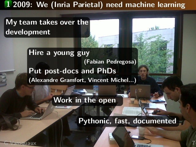 1 2009: We (Inria Parietal) need machine learning My team takes over the development Hire a young guy (Fabian Pedregosa) P...