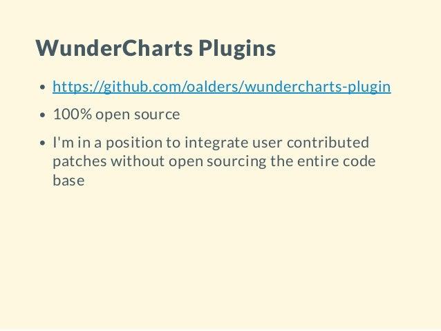 WunderCharts Plugins https://github.com/oalders/wundercharts-plugin 100% open source I'm in a position to integrate user c...