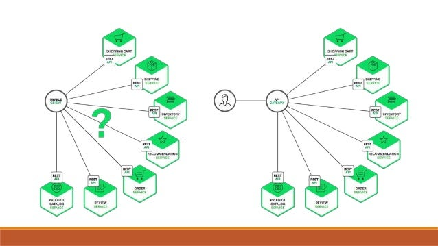 #5, Event-Driven https://www.nginx.com/blog/event-driven-data-management-microservices/