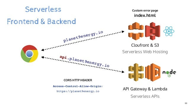 Building a Serverless company with Node js, React and the