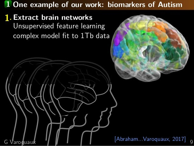1 One example of our work: biomarkers of Autism [Abraham...Varoquaux, 2017] 1. Extract brain networks Unsupervised feature...