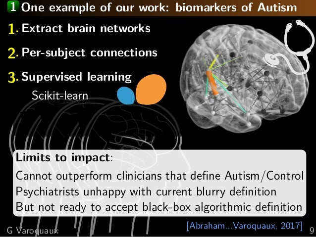 1 One example of our work: biomarkers of Autism [Abraham...Varoquaux, 2017] 1. Extract brain networks 2. Per-subject conne...