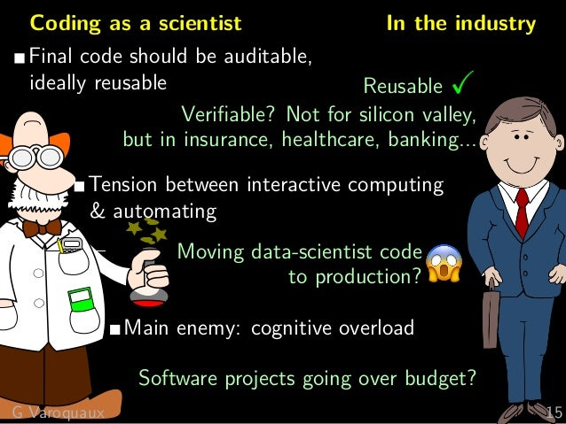 Coding as a scientist Final code should be auditable, ideally reusable Tension between interactive computing & automating ...