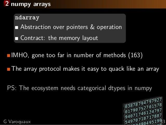 2 numpy arrays 03878794797927 01790752701578 94071746124797 54970718717887 0495190 03878794797927 01790752701578 940717461...