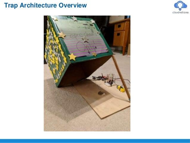 Trap Architecture Overview