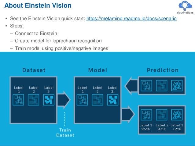 See the Einstein Vision quick start: https://metamind.readme.io/docs/scenario  Steps: – Connect to Einstein – Create mo...