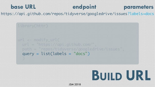 Harnessing the Power of the Web via R Clients for Web APIs