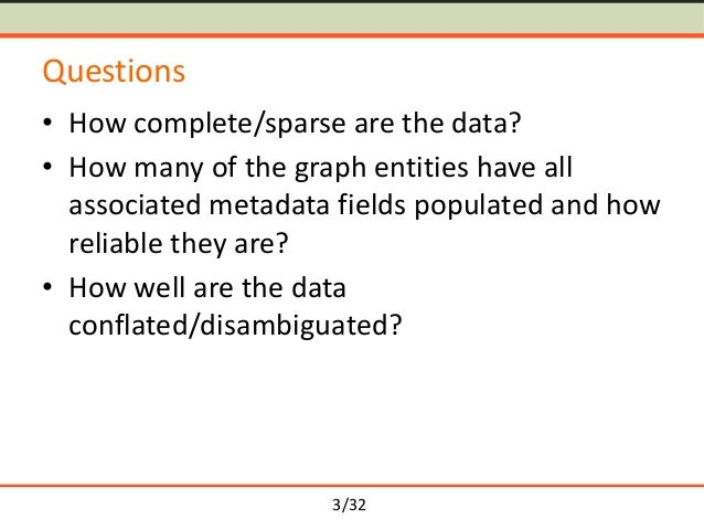 An Analysis of the Microsoft Academic Graph Slide 3