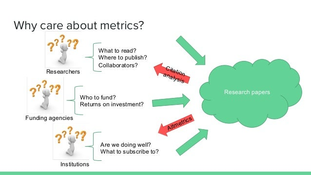 Do Citations and Readership Predict Excellent Publications? Slide 3