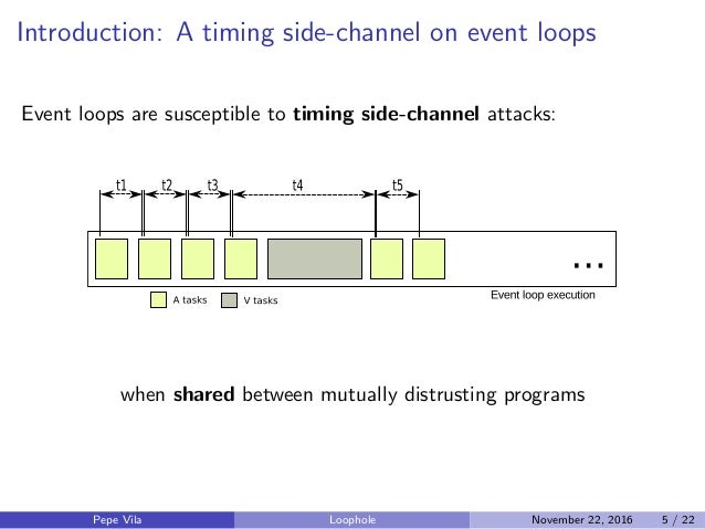 Introduction: A timing side-channel on event loops Event loops are susceptible to timing side-channel attacks: when shared...