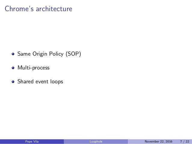 Chrome's architecture Same Origin Policy (SOP) Multi-process Shared event loops Pepe Vila Loophole November 22, 2016 7 / 22