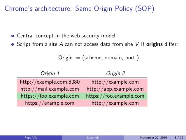 Chrome's architecture: Same Origin Policy (SOP) Central concept in the web security model Script from a site A can not acc...