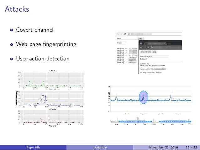 Attacks Covert channel Web page fingerprinting User action detection Pepe Vila Loophole November 22, 2016 15 / 22