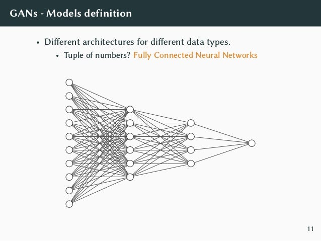 GANs - Models definition • Different architectures for different data types. • Images? Convolutional Neural Networks 1 lat...
