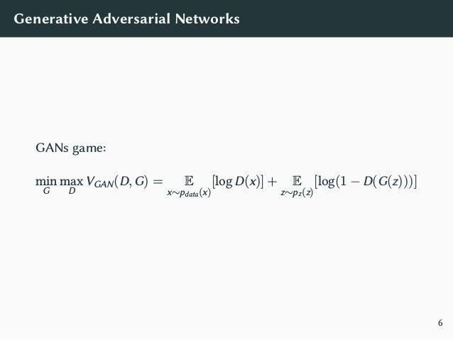 Generative Adversarial Networks GANs game: min G max D VGAN(D, G) = E x∼pdata(x) [log D(x)] real samples + E z∼pz(z) [log(...