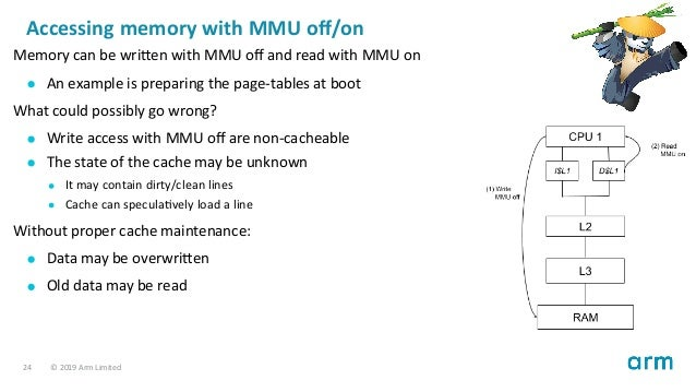 Accessing memory with MMU off/on Memory can be wri en with MMU off and read with MMU on An example is preparing the page-tab...