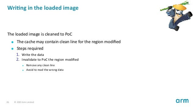 Wri ng in the loaded image The loaded image is cleaned to PoC The cache may contain clean line for the region modified Step...