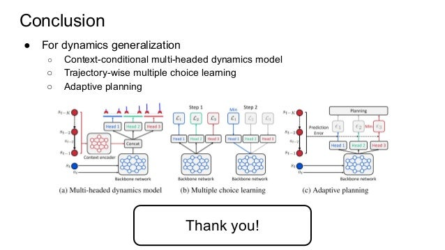 Conclusion ● For dynamics generalization ○ Context-conditional multi-headed dynamics model ○ Trajectory-wise multiple choi...