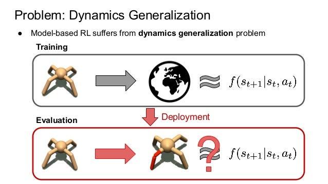 Problem: Dynamics Generalization ● Model-based RL suffers from dynamics generalization problem Evaluation Training Deploym...