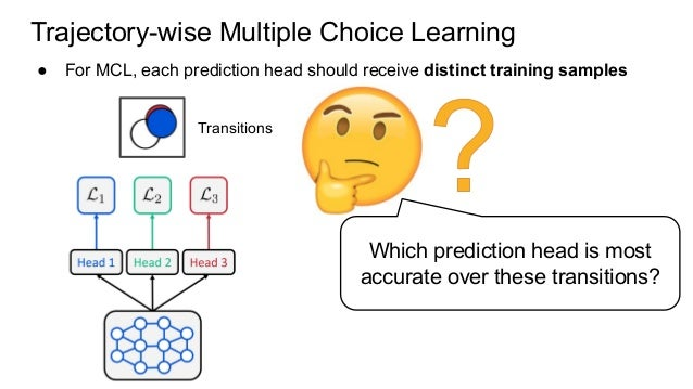 Trajectory-wise Multiple Choice Learning ● For MCL, each prediction head should receive distinct training samples Transiti...