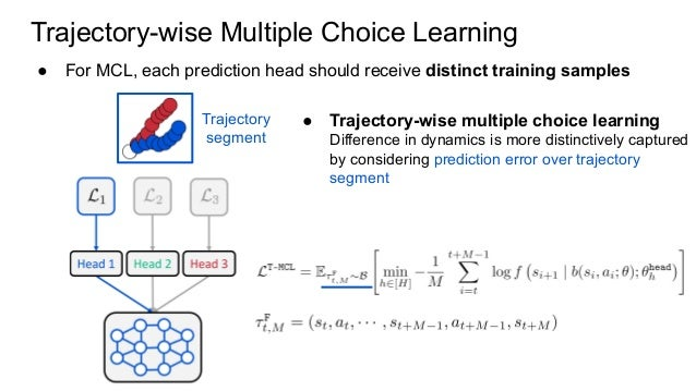 Trajectory-wise Multiple Choice Learning ● For MCL, each prediction head should receive distinct training samples Trajecto...