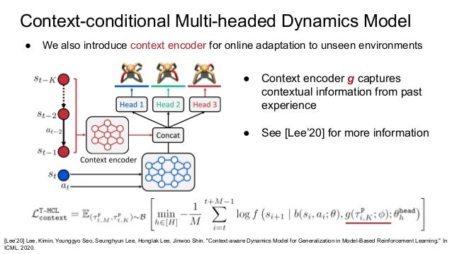 Context-conditional Multi-headed Dynamics Model ● We also introduce context encoder for online adaptation to unseen enviro...