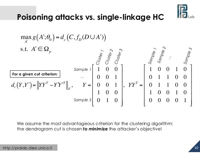 Poisoning attacks vs. single-linkage HC max g ( A!;θ 0 ) = dc (C, fD (D ∪ A!)) A!  s.t. A! ∈ Ω p # % For a given cut cr...