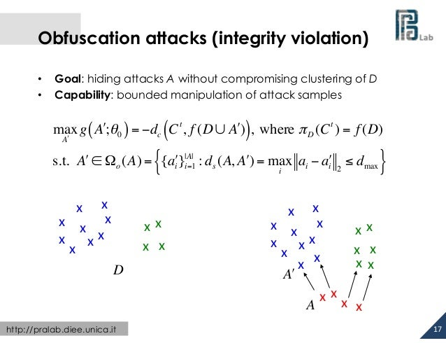Obfuscation attacks (integrity violation) • •  Goal: hiding attacks A without compromising clustering of D Capability...