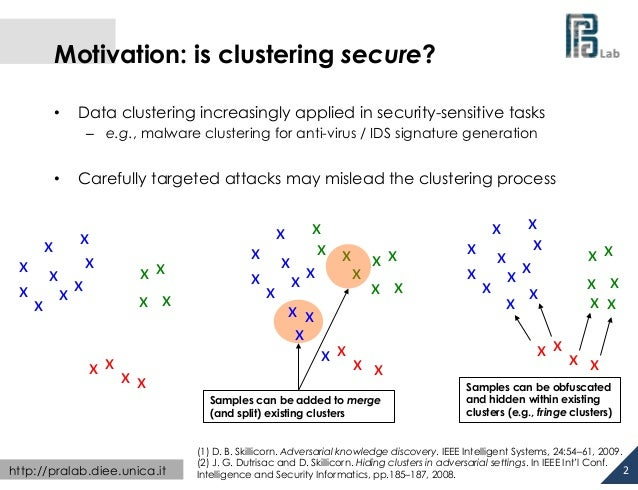 Motivation: is clustering secure? •  Data clustering increasingly applied in security-sensitive tasks – e.g., malware...
