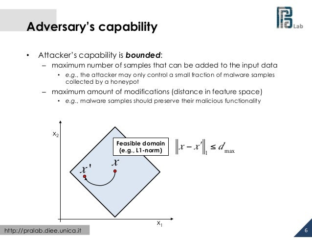 Adversary's capability •  Attacker's capability is bounded: – maximum number of samples that can be added to the inpu...