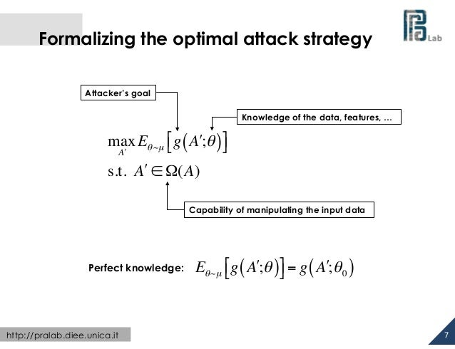 """Formalizing the optimal attack strategy Attacker's goal Knowledge of the data, features, …  max Eθ ~µ """"g ( A!;θ )$ # % ..."""