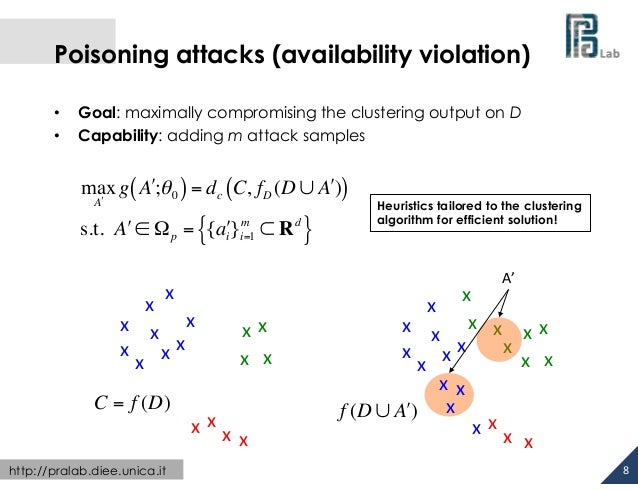 Poisoning attacks (availability violation) • •  Goal: maximally compromising the clustering output on D Capability: a...