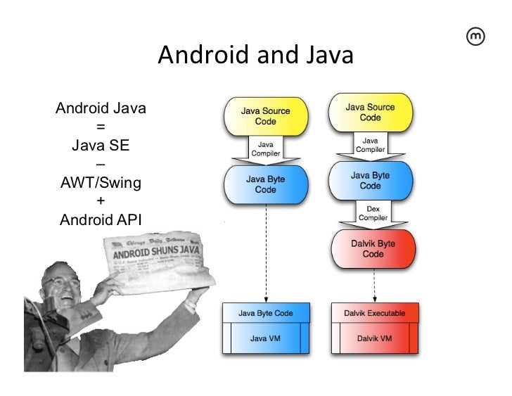 Top 10 Android Apps and IDE for Java Coders and Programmers