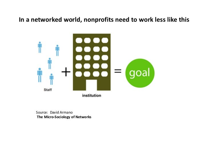 And more like this ….     With apologies to David Armano for hacking his visual! Source: The Micro-Sociology of Networks