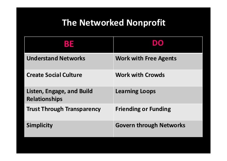 Some nonprofits are born networked nonprofits, it is in their DNA ….