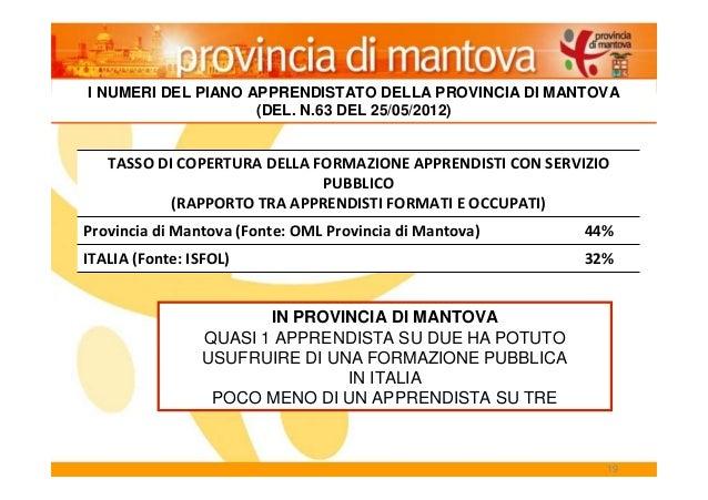 19 TASSO DI COPERTURA DELLA FORMAZIONE APPRENDISTI CON SERVIZIO PUBBLICO (RAPPORTO TRA APPRENDISTI FORMATI E OCCUPATI) Pro...