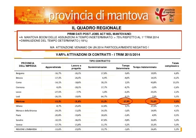 6 PROVINCIA DELL'IMPRESA TIPO CONTRATTO Totale complessivoApprendistato Lavoro a progetto Somministrazion Tempo Determinat...